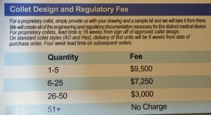 Regulatory fee 2